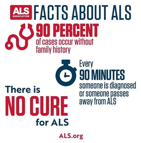 ALS - facts about ALS